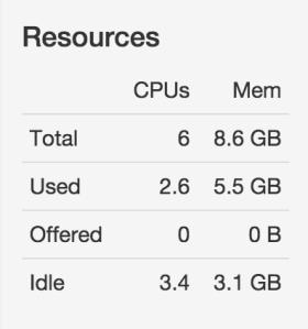 mesos-resources